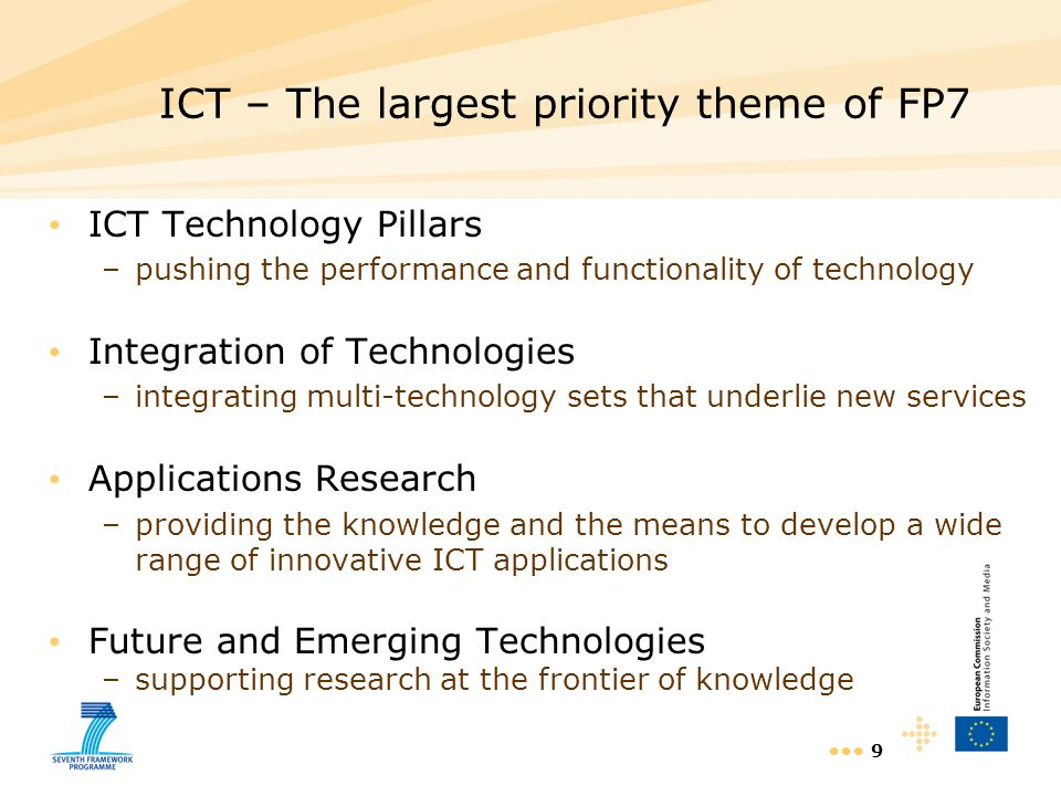 ICT – The largest priority theme of FP7
