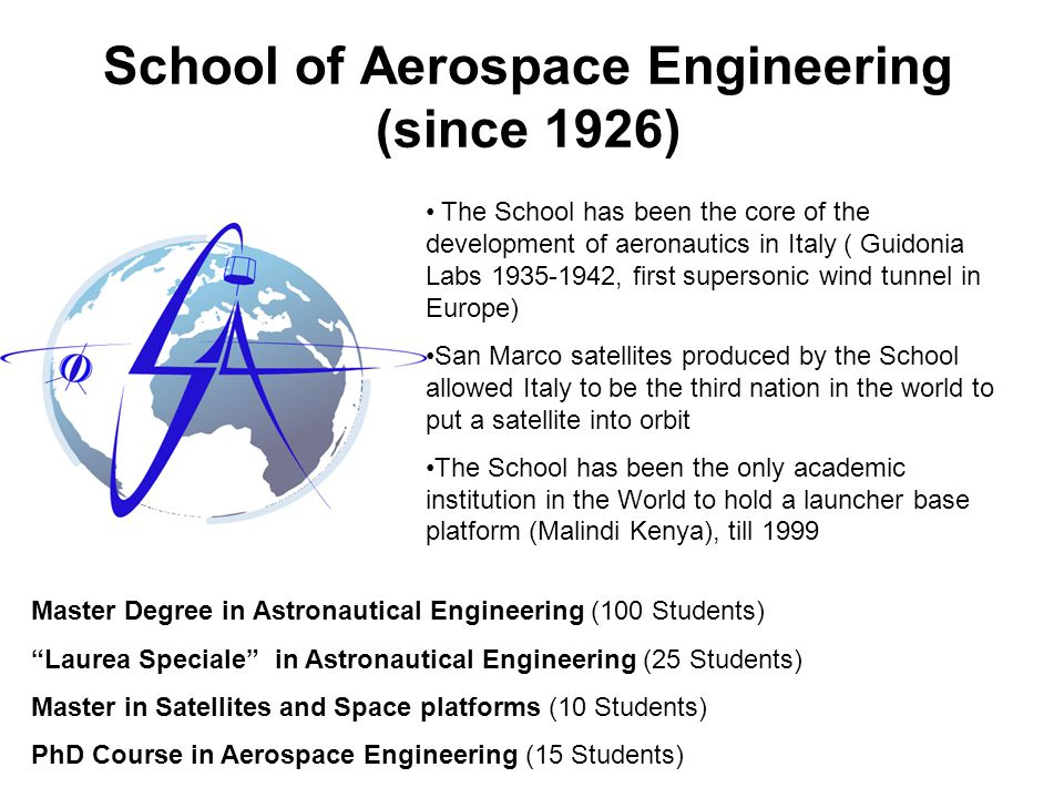 School of Aerospace Engineering (since 1926)