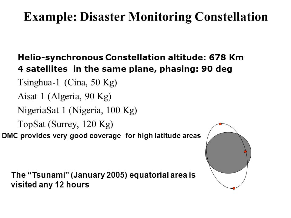 Example: Disaster Monitoring Constellation