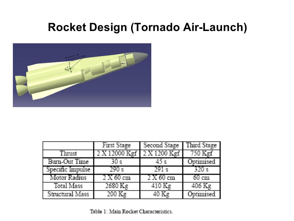 Rocket Design (Tornado Air-Launch)