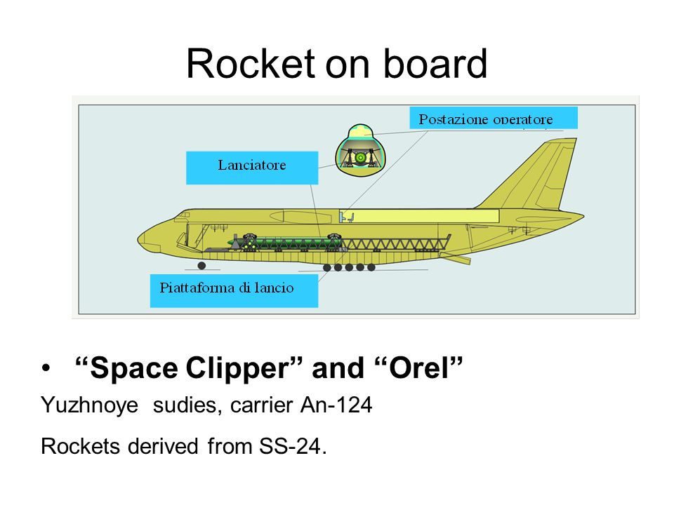 Rocket on board Space Clipper and Orel