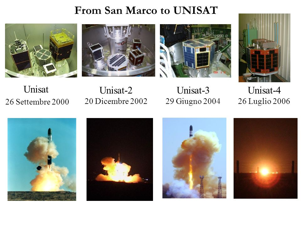 From San Marco to UNISAT