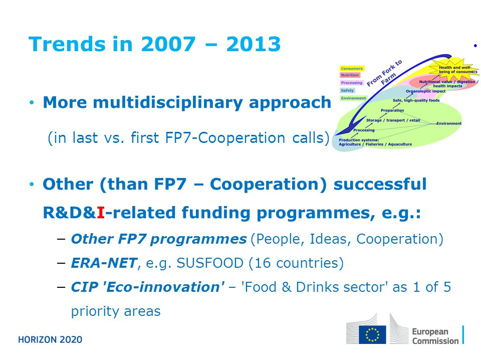 Trends in 2007 – 2013 More multidisciplinary approach