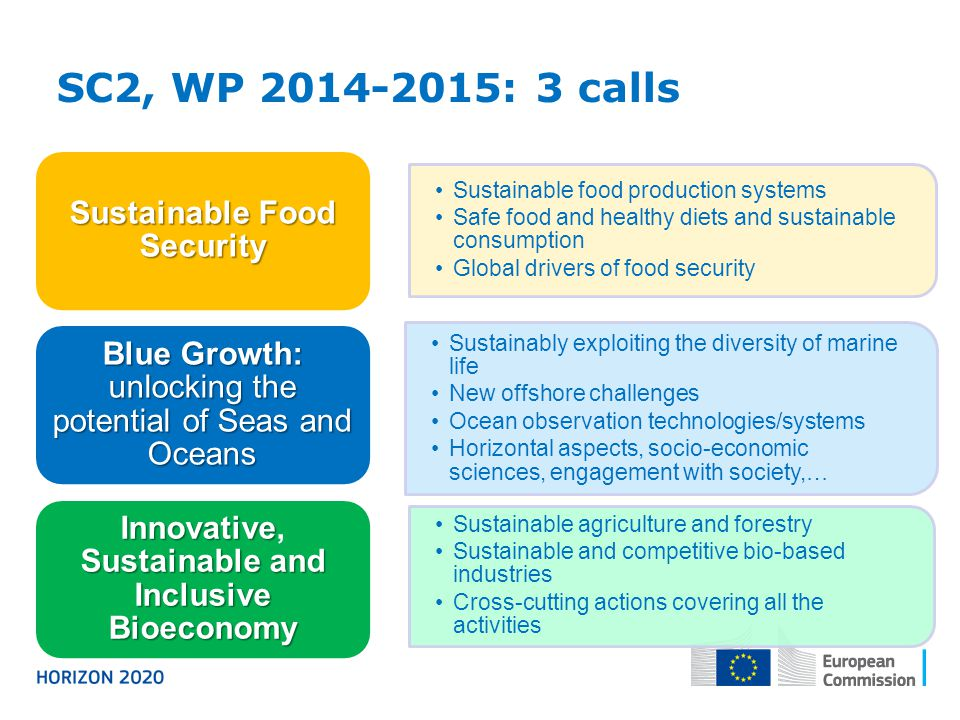 SC2, WP 2014-2015: 3 calls Sustainable food production systems