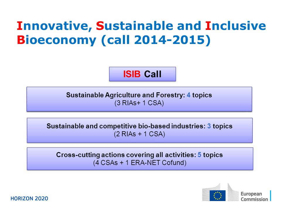 Innovative, Sustainable and Inclusive Bioeconomy (call 2014-2015)