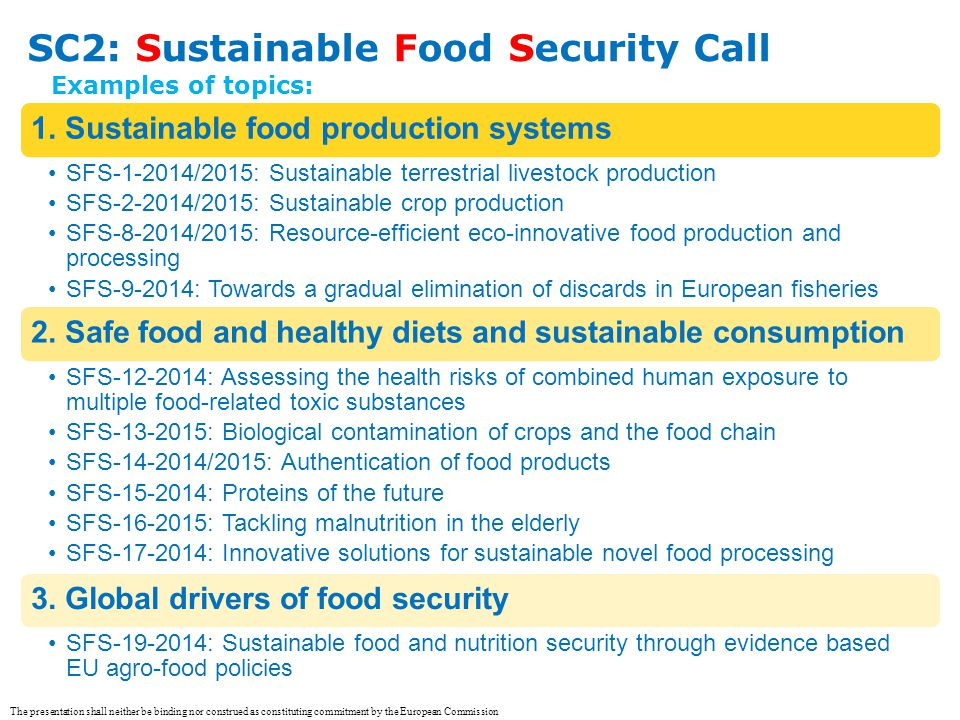 SC2: Sustainable Food Security Call