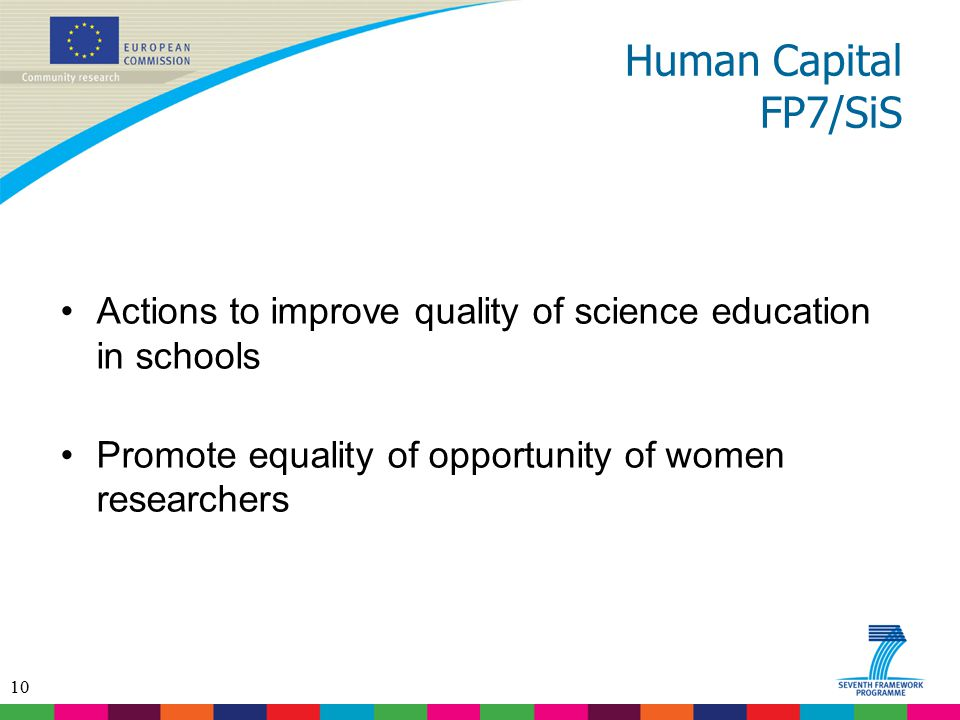 Human Capital FP7/SiS Actions to improve quality of science education in schools. Promote equality of opportunity of women researchers.