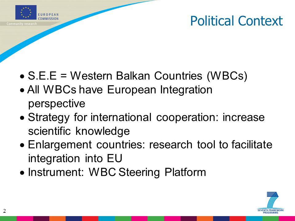 Political Context S.E.E = Western Balkan Countries (WBCs)