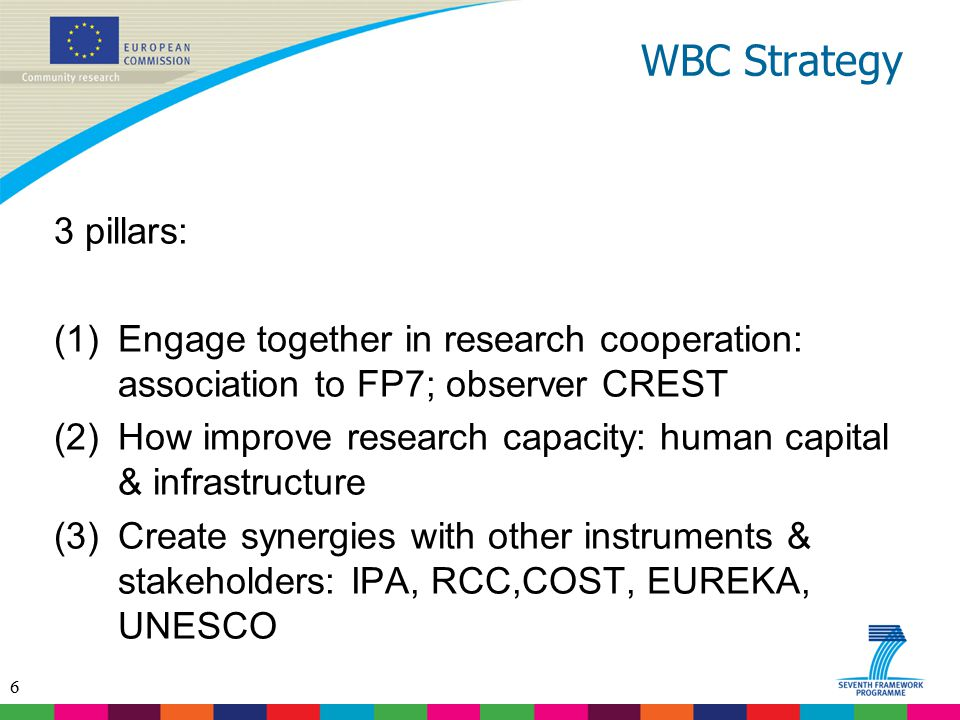 WBC Strategy 3 pillars: (1) Engage together in research cooperation: association to FP7; observer CREST.