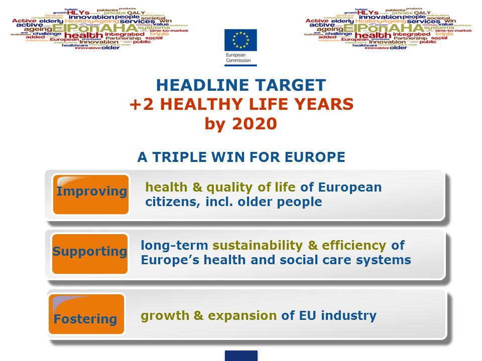 HEADLINE TARGET +2 HEALTHY LIFE YEARS by 2020