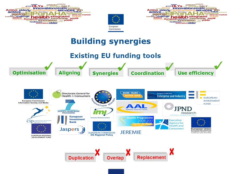 Building synergies Existing EU funding tools