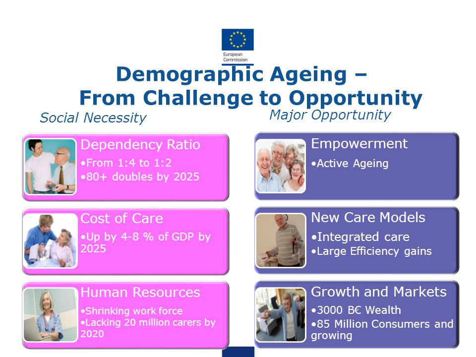 Demographic Ageing – From Challenge to Opportunity