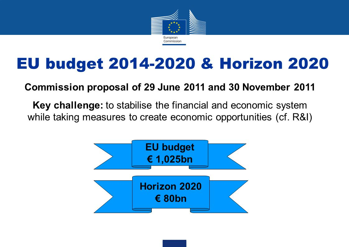 Commission proposal of 29 June 2011 and 30 November 2011