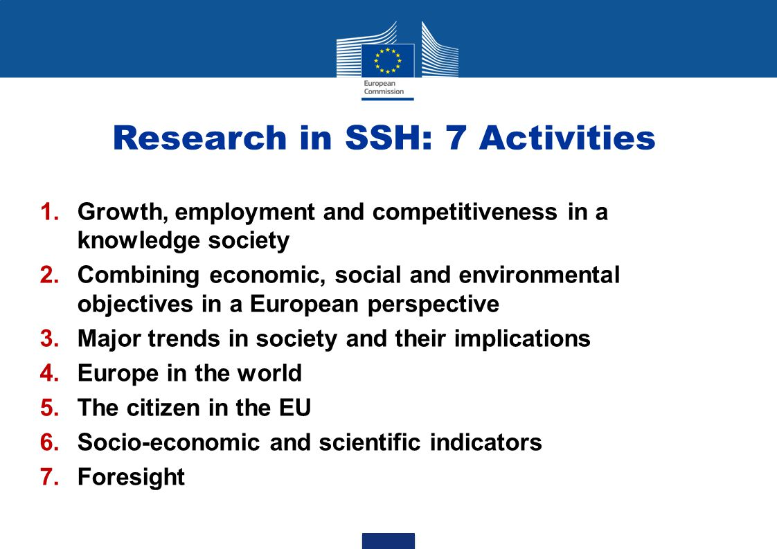 Research in SSH: 7 Activities