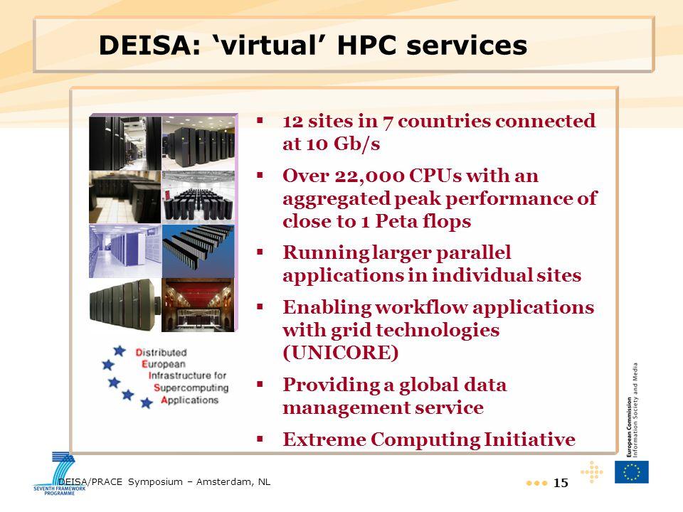 DEISA: 'virtual' HPC services
