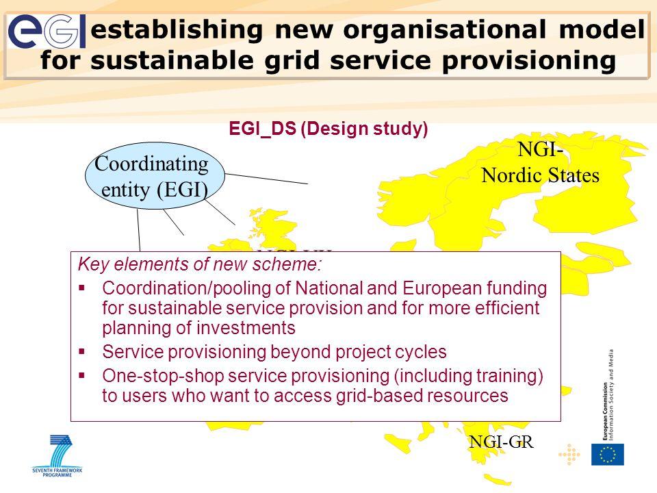 establishing new organisational model for sustainable grid service provisioning