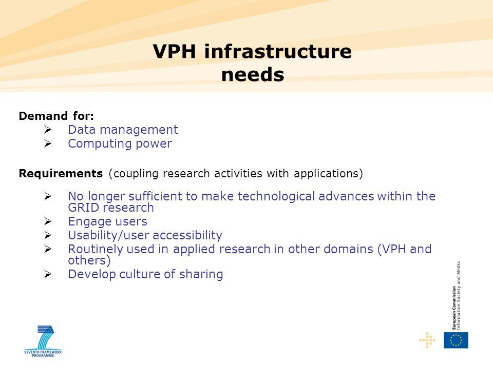 VPH infrastructure needs