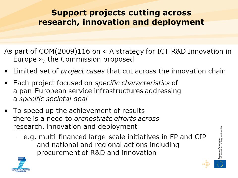 Support projects cutting across research, innovation and deployment