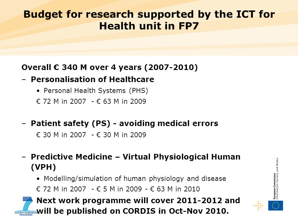 Budget for research supported by the ICT for Health unit in FP7