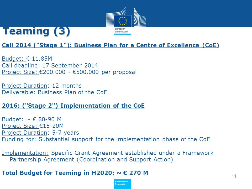 Teaming (3) Call 2014 ( Stage 1 ): Business Plan for a Centre of Excellence (CoE) Budget: € 11.85M.