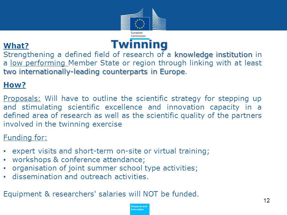 Twinning What