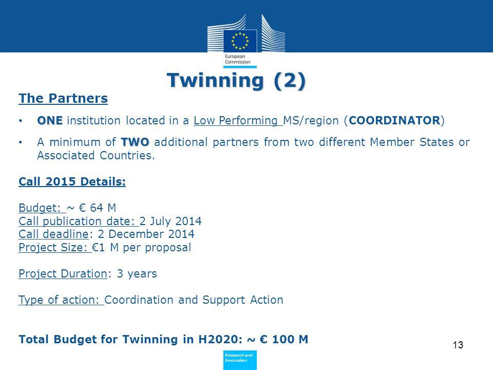 Twinning (2) The Partners