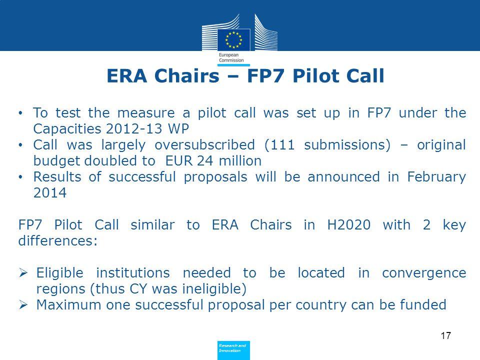 ERA Chairs – FP7 Pilot Call