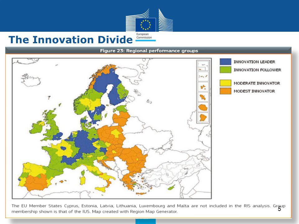The Innovation Divide