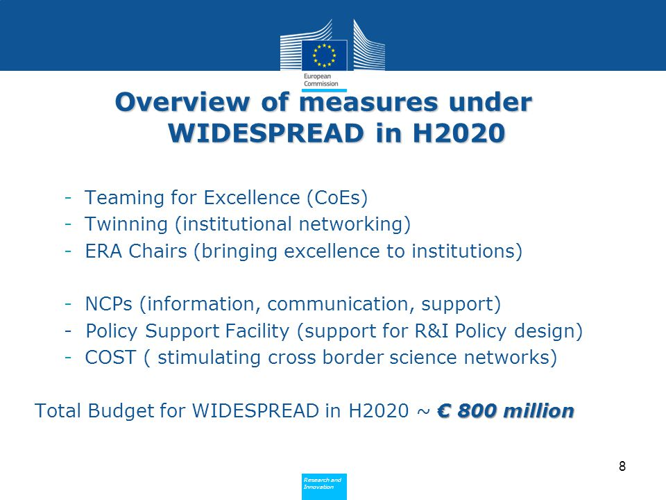 Overview of measures under WIDESPREAD in H2020