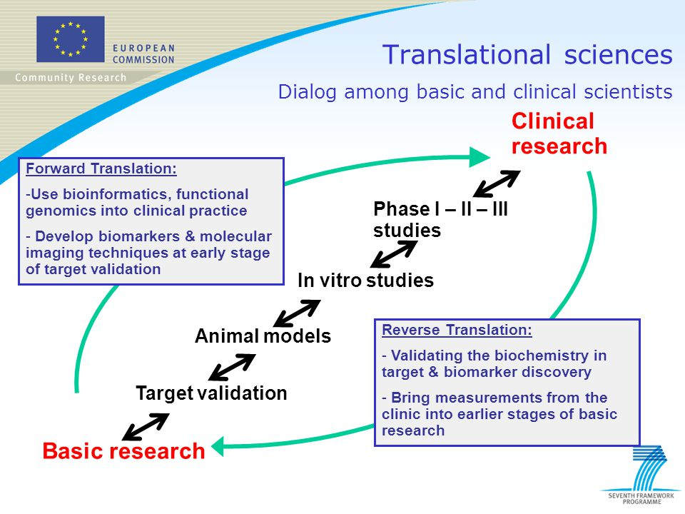 Translational sciences Dialog among basic and clinical scientists