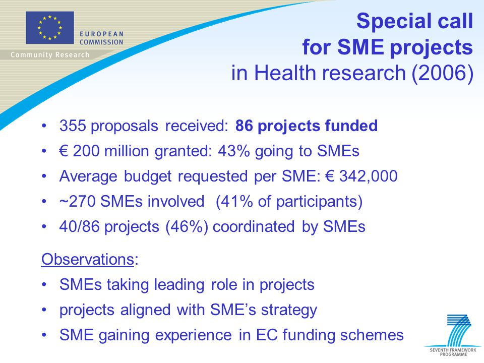 Special call for SME projects in Health research (2006)
