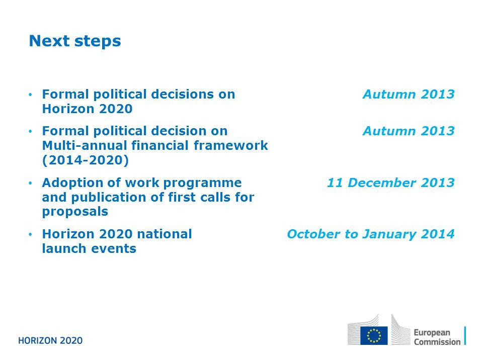 Next steps Formal political decisions on Horizon 2020
