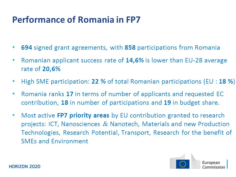 Performance of Romania in FP7