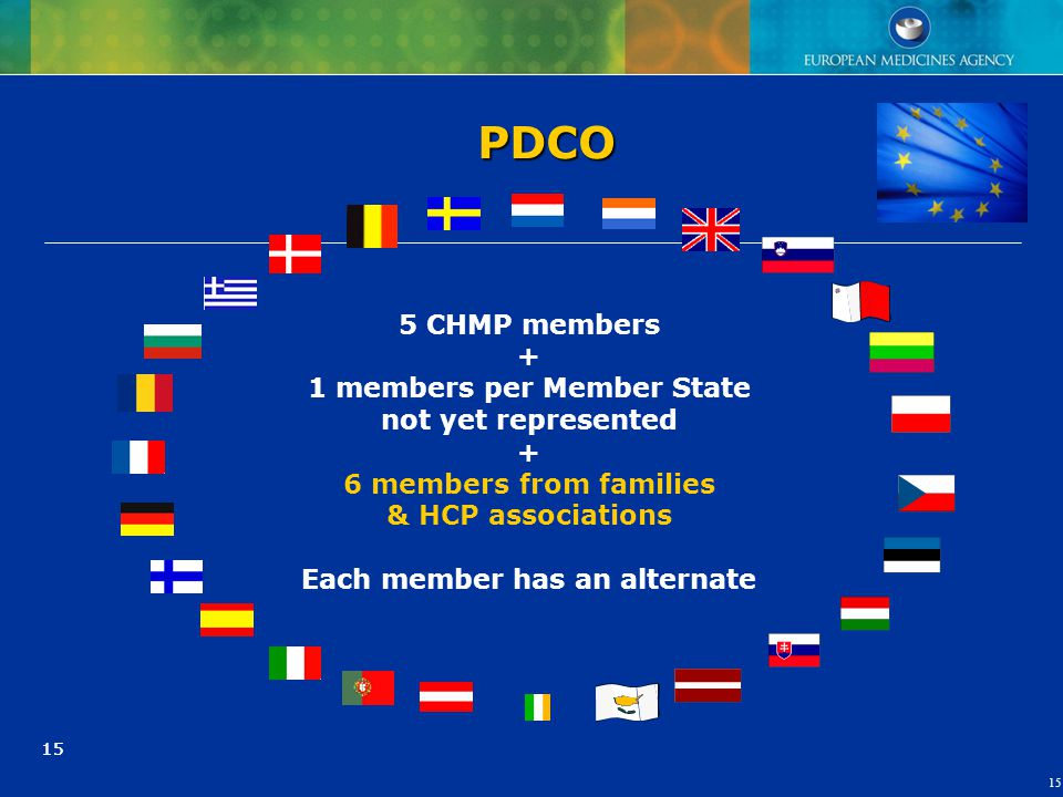 PDCO 5 CHMP members + 1 members per Member State not yet represented