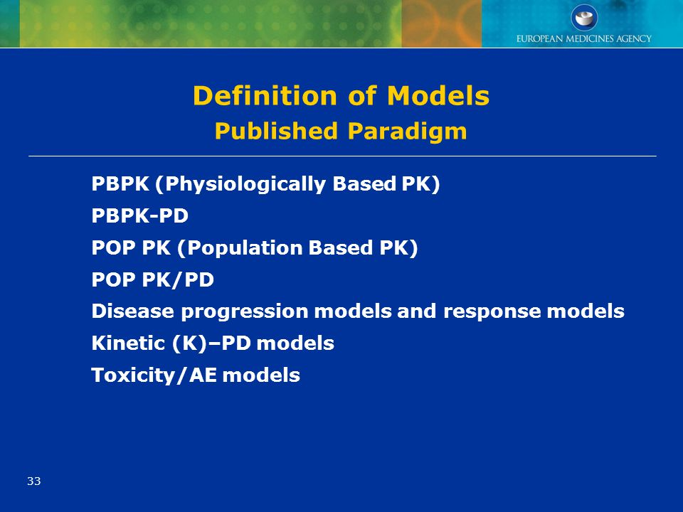 Definition of Models Published Paradigm
