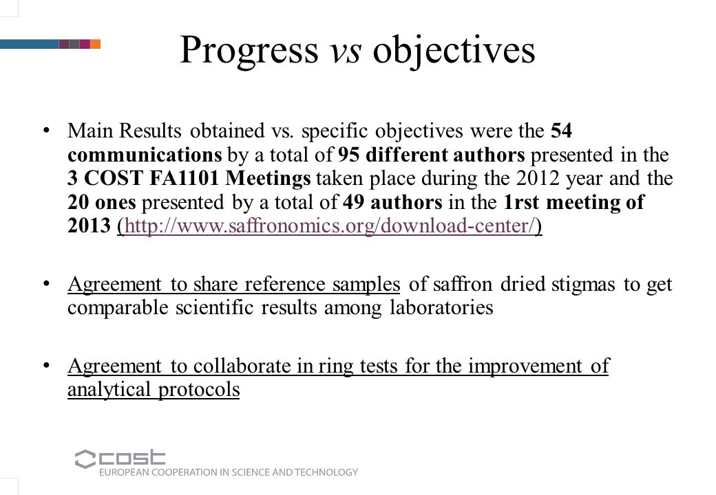 Progress vs objectives