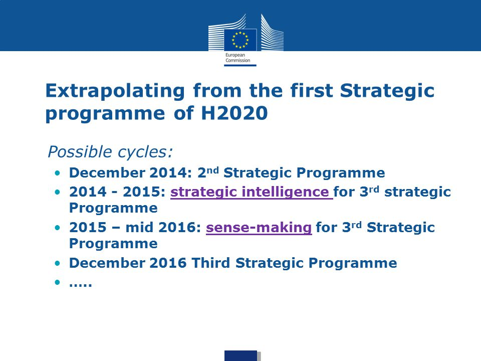 Extrapolating from the first Strategic programme of H2020