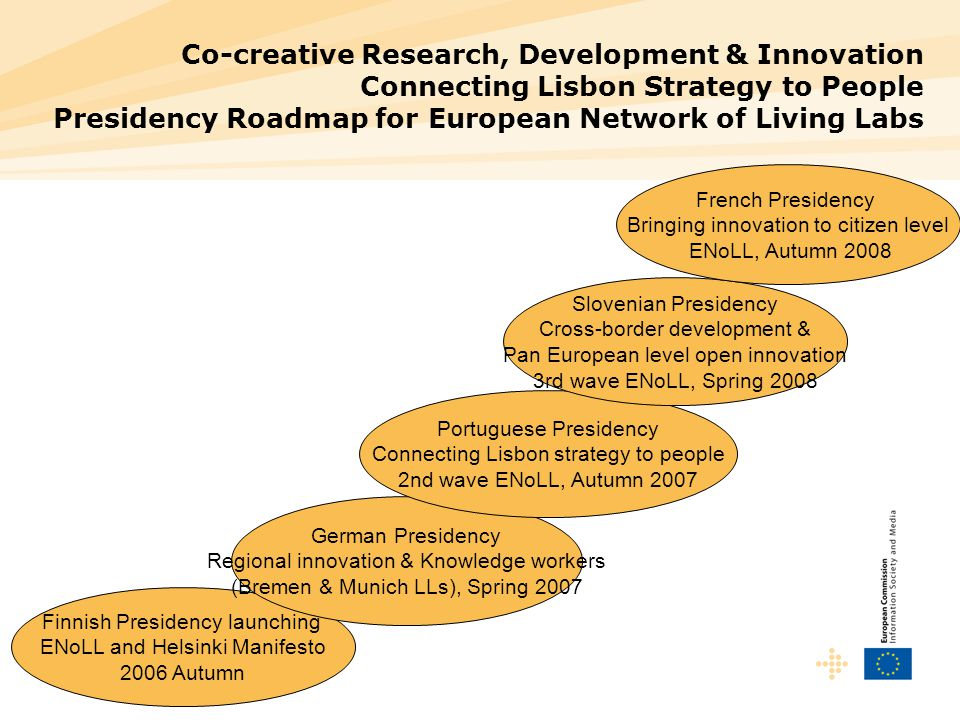 Co-creative Research, Development & Innovation Connecting Lisbon Strategy to People Presidency Roadmap for European Network of Living Labs