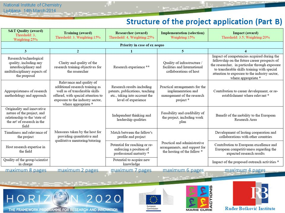 Structure of the project application (Part B)