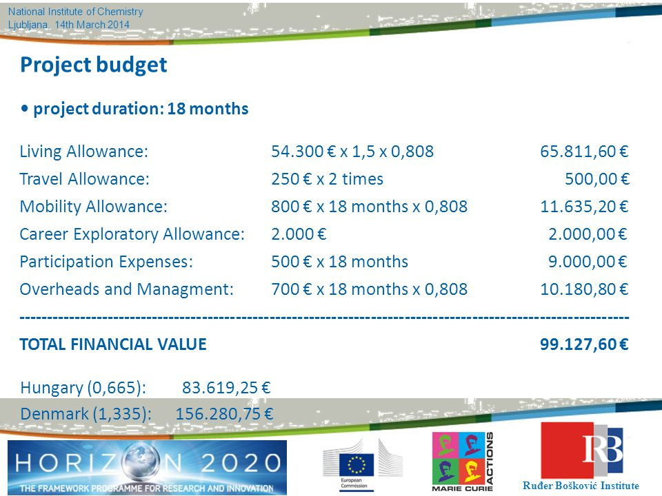 Project budget • project duration: 18 months