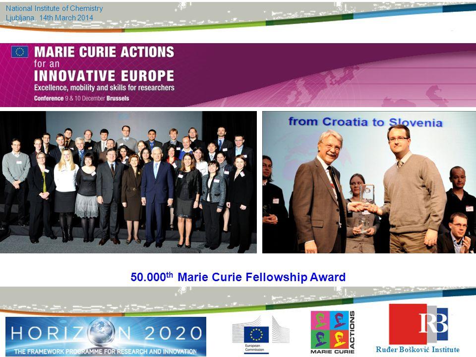 50.000th Marie Curie Fellowship Award