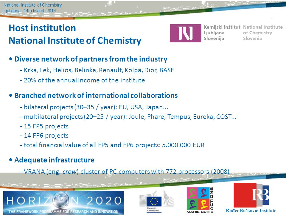 National Institute of Chemistry