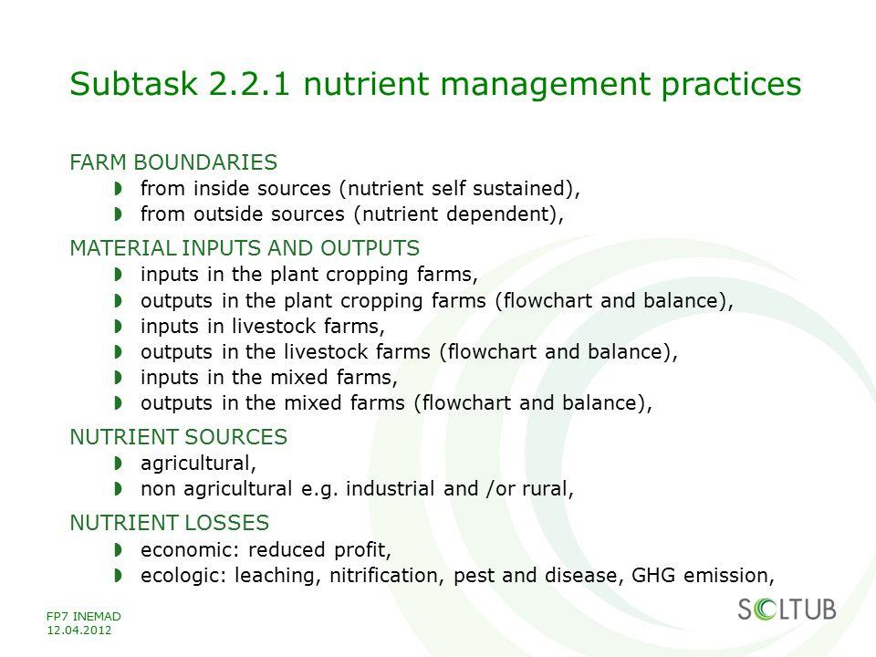 Subtask 2.2.1 nutrient management practices
