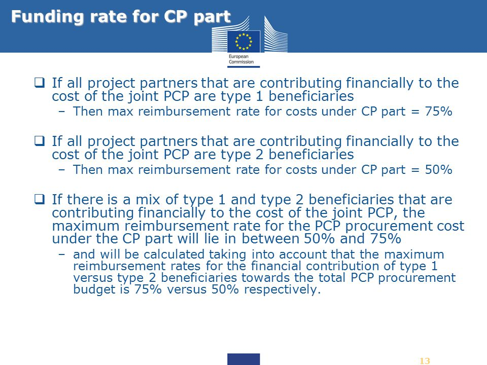 Funding rate for CP part
