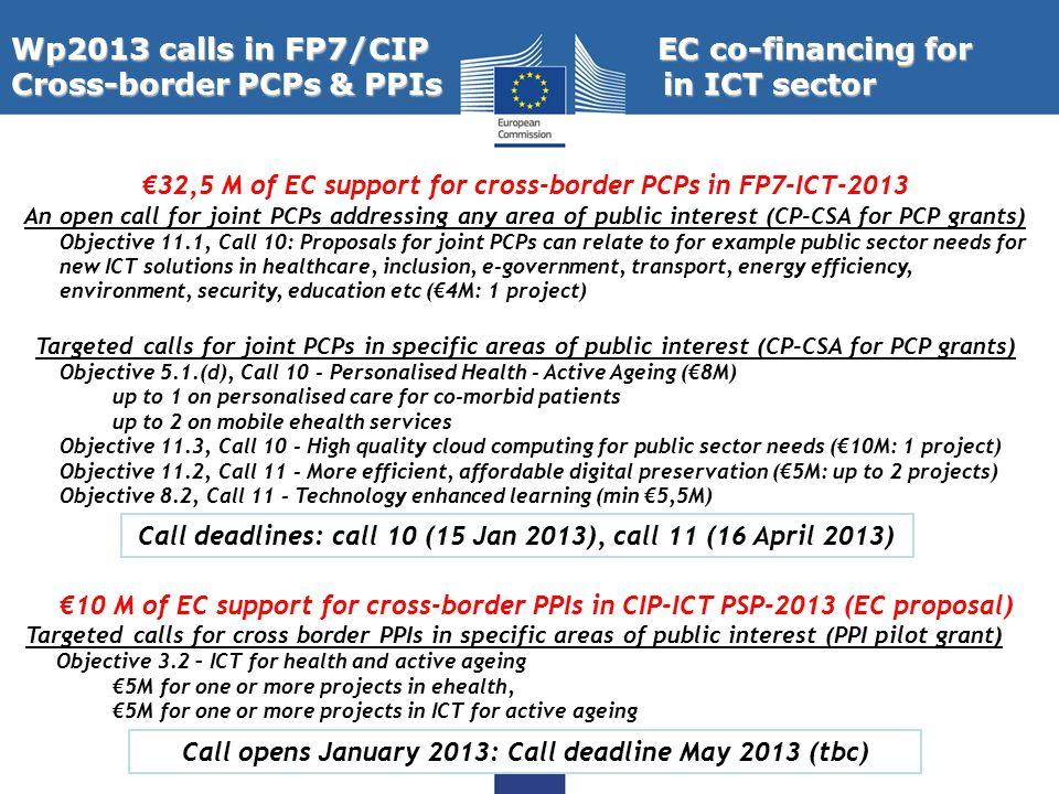 Wp2013 calls in FP7/CIP EC co-financing for