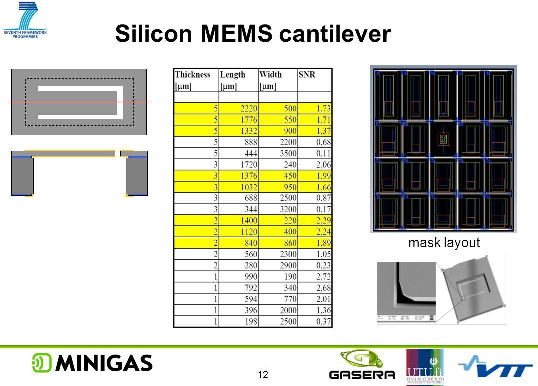Silicon MEMS cantilever
