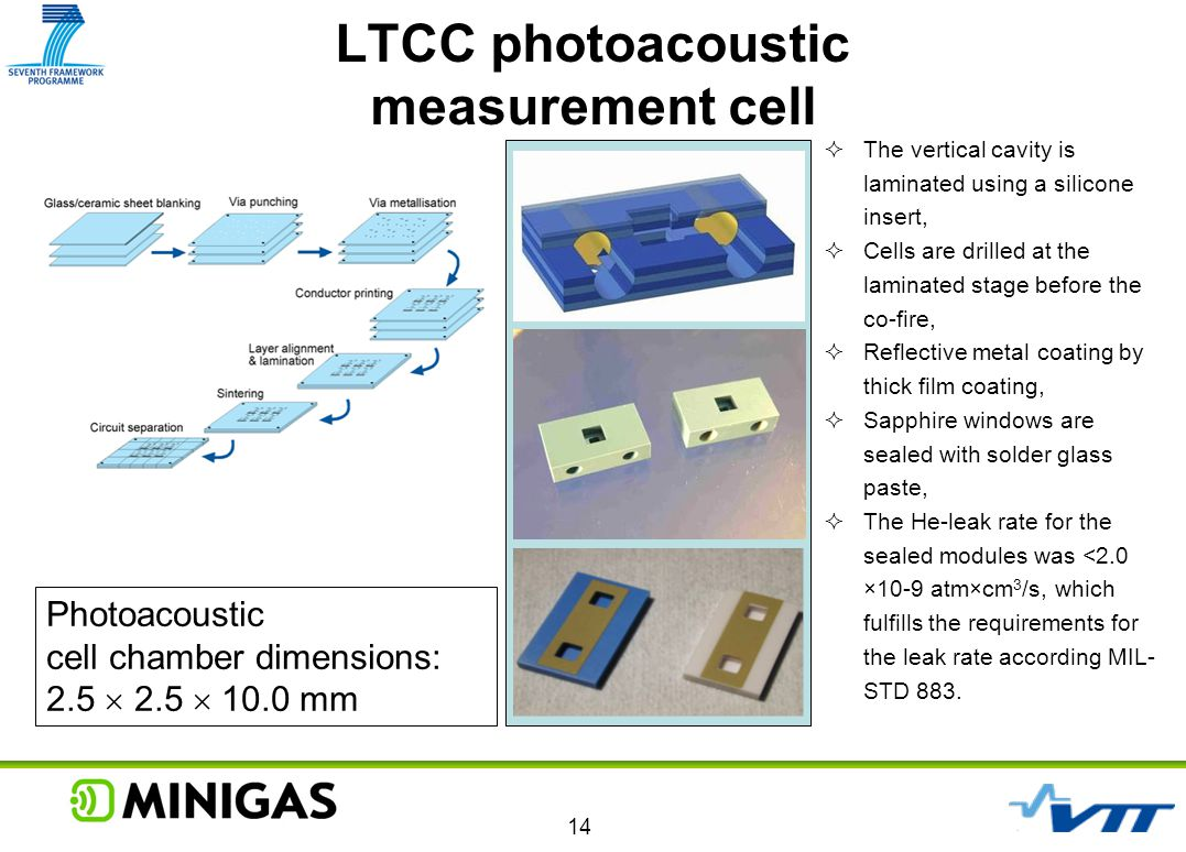 LTCC photoacoustic measurement cell