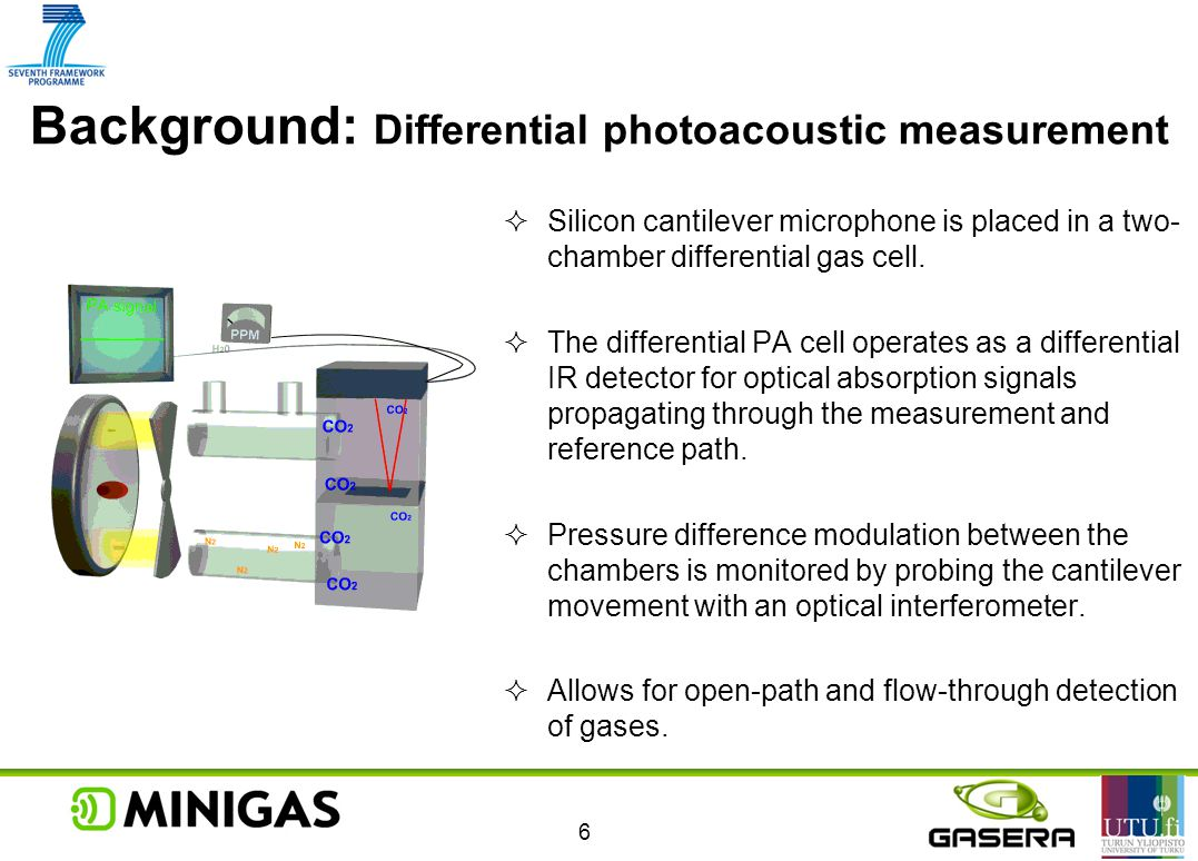 Background: Differential photoacoustic measurement