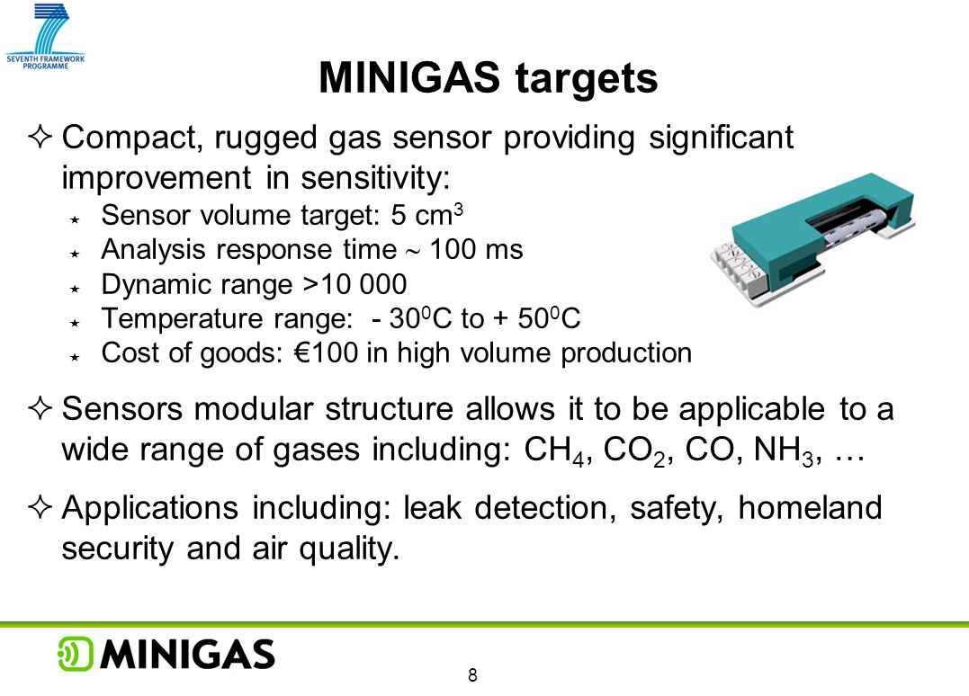 MINIGAS targets Compact, rugged gas sensor providing significant improvement in sensitivity: Sensor volume target: 5 cm3.