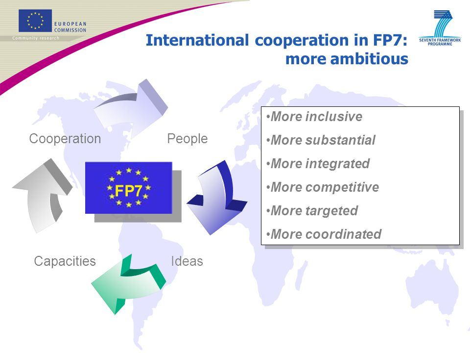 International cooperation in FP7: more ambitious
